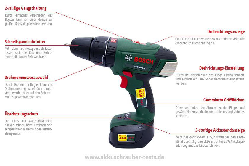 Funktionen des Bosch PSB 18 LI-2 Akkuschraubers