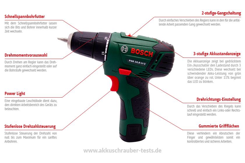 Funktionen des Bosch PSR 10,8 LI-2 Akkuschraubers