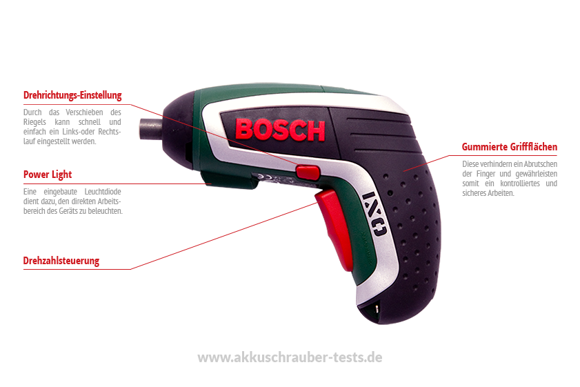 Funktionen des Bosch IXO Akkuschraubers